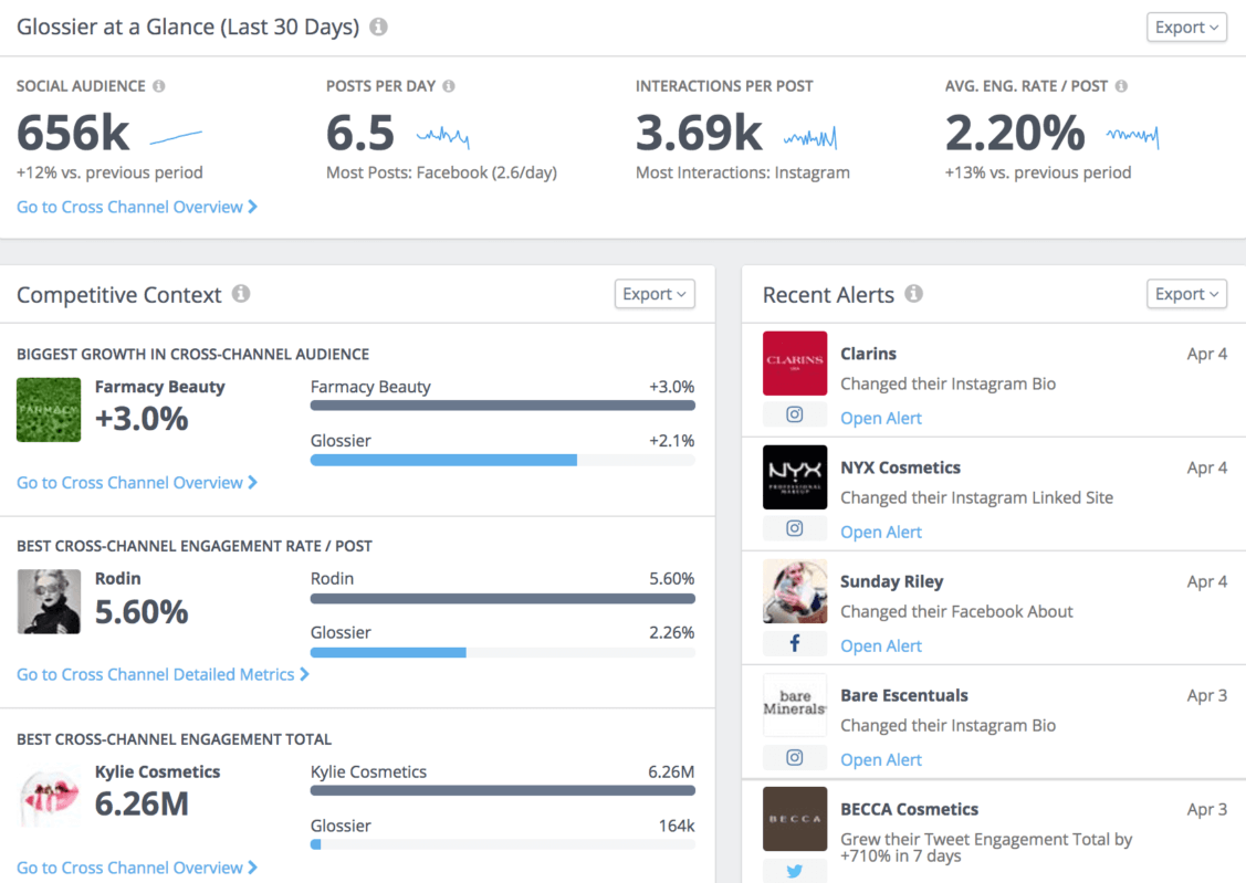 12 of the Best Social Media Analytics Tools (and How They